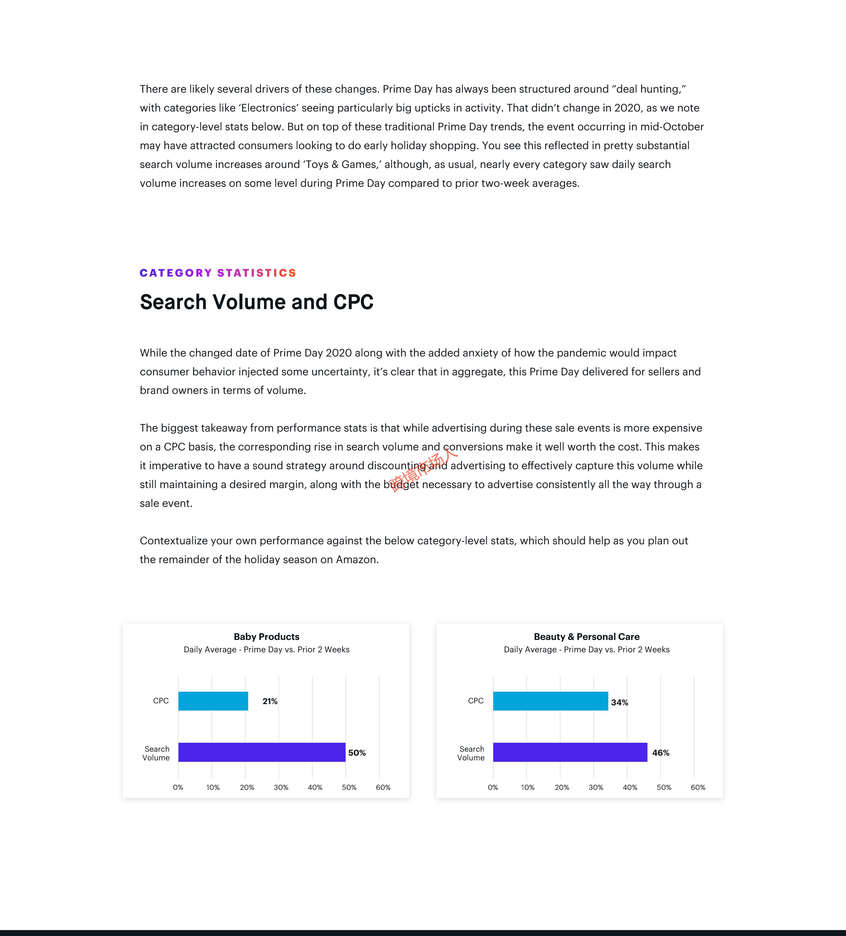 2020年Amazon Prime Day报告