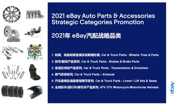 """020年最新中国跨境出口电商汽配市场分析报告"""""""